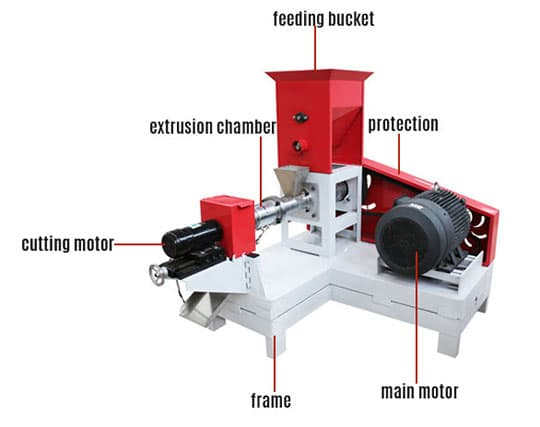 structure of fish feed machine