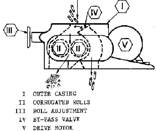 three-roller-crusher-details